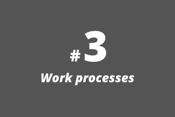 What work processes do you need to change when buying software?
