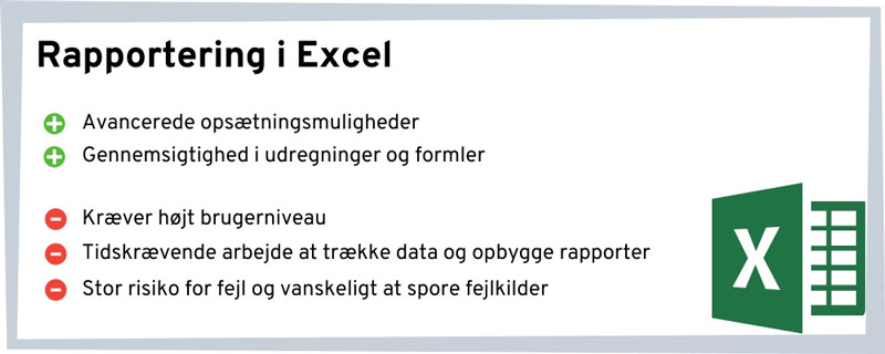 Rapportering i Excel